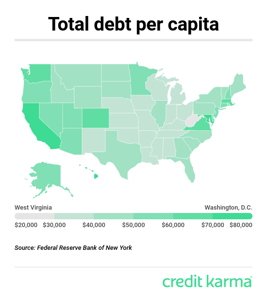 A graph that shows a map of the U.S. breaks down total debt per capita, showing that Washington, D.C. has the most debt and West Virginia has the least.