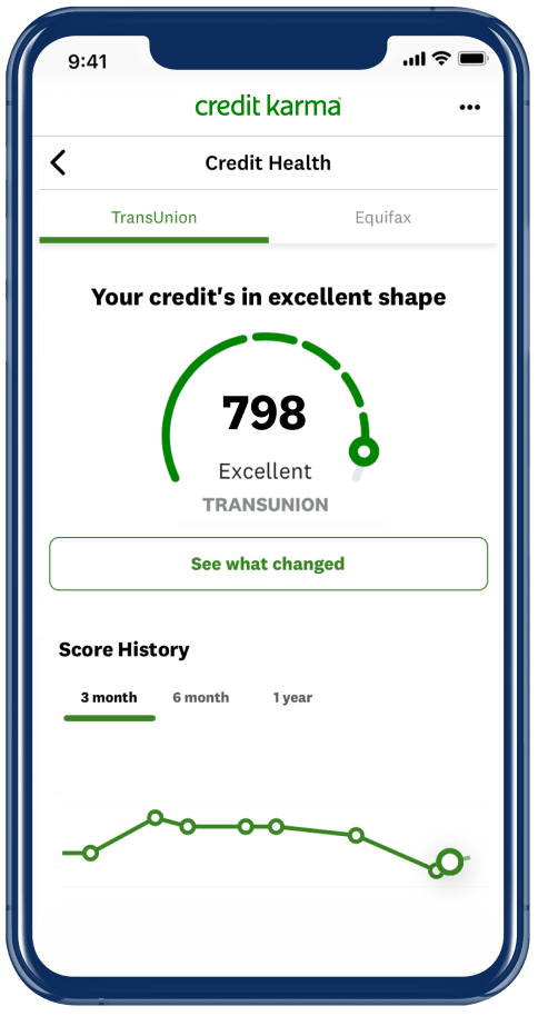Credit History: Impact on Your Scores & Reports Credit Karma