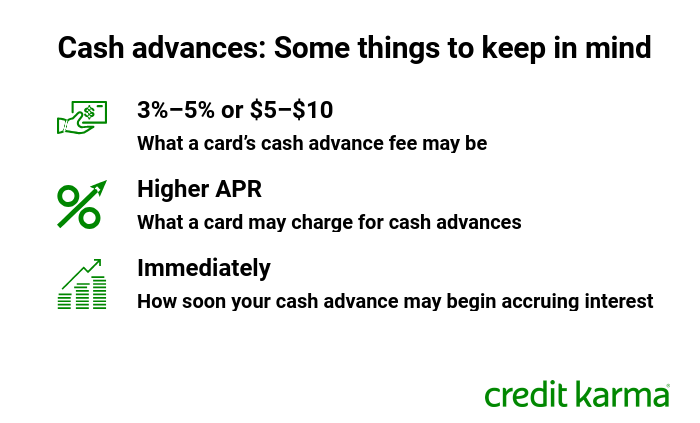 Illustration of some things to keep in mind with cash advances, including fees (3%–5% or $5–$10), increased APRs, and immediacy of interest accrual