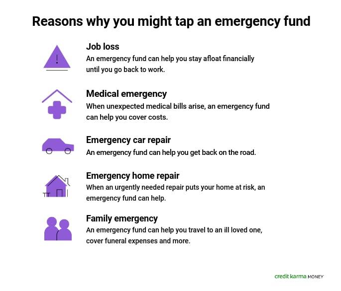 mned_emergencyfund
